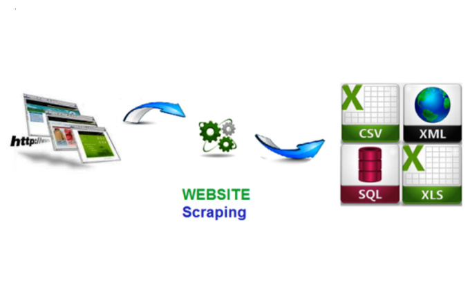 Scraping Expert One Stop Solution for Web Data Extraction